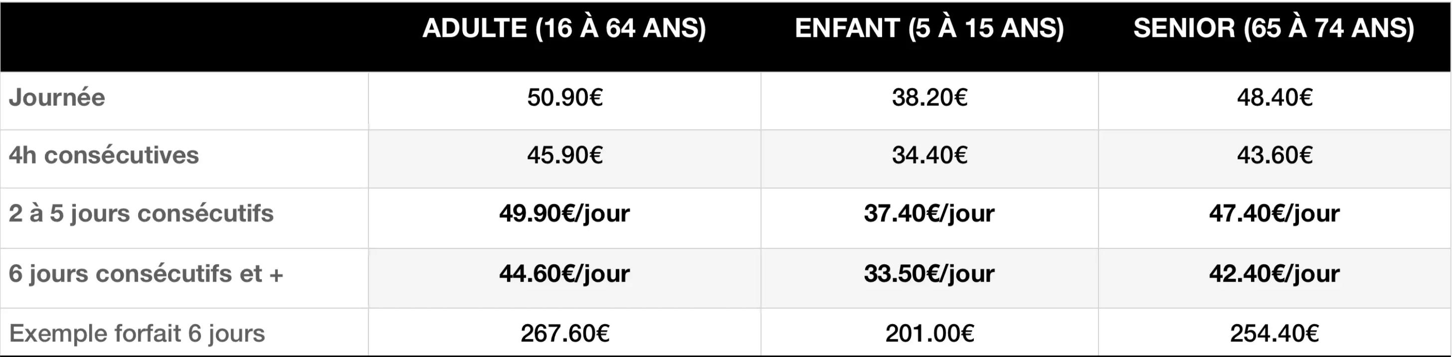 tarifs grand massif 21-22